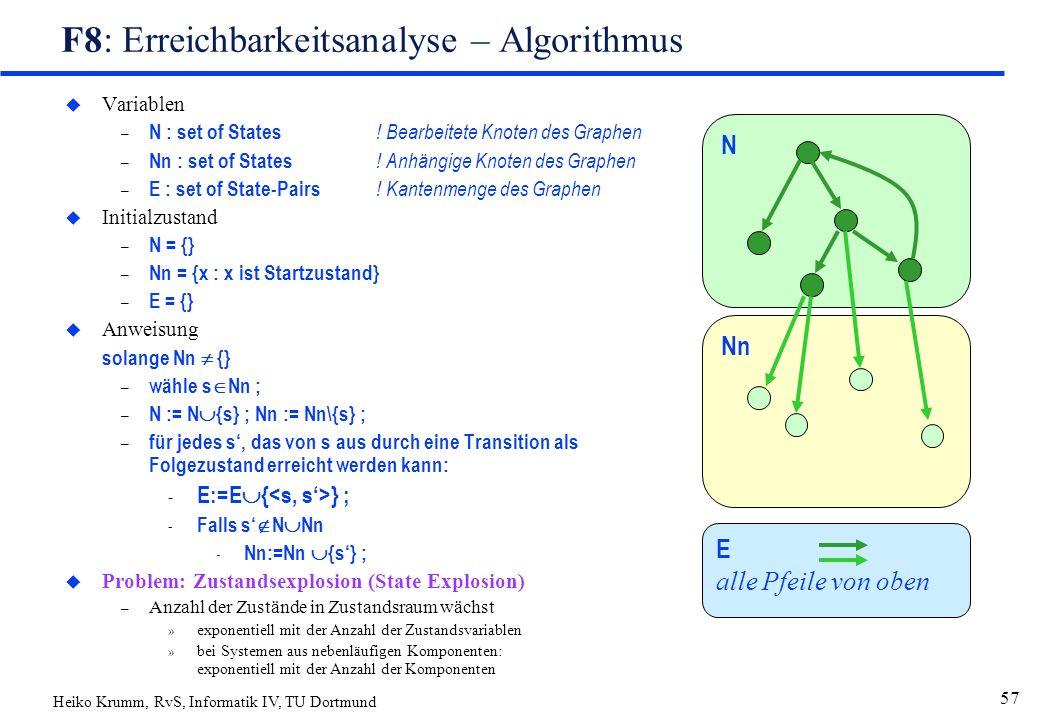 Heiko Krumm, RvS, Informatik IV, TU Dortmund 57 Nn N F8: Erreichbarkeitsanalyse – Algorithmus u Variablen – N : set of States ! Bearbeitete Knoten des