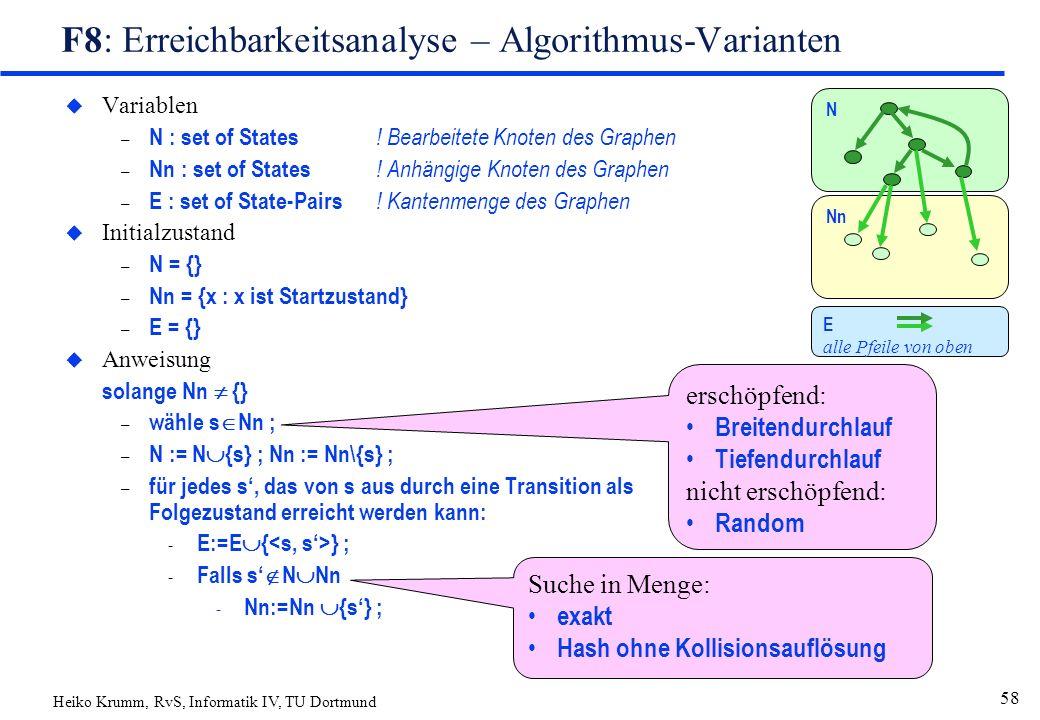 Heiko Krumm, RvS, Informatik IV, TU Dortmund 58 F8: Erreichbarkeitsanalyse – Algorithmus-Varianten u Variablen – N : set of States .