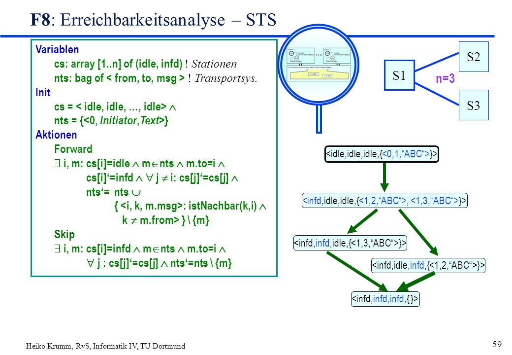 Heiko Krumm, RvS, Informatik IV, TU Dortmund 59 F8: Erreichbarkeitsanalyse – STS Variablen cs: array [1..n] of (idle, infd) .