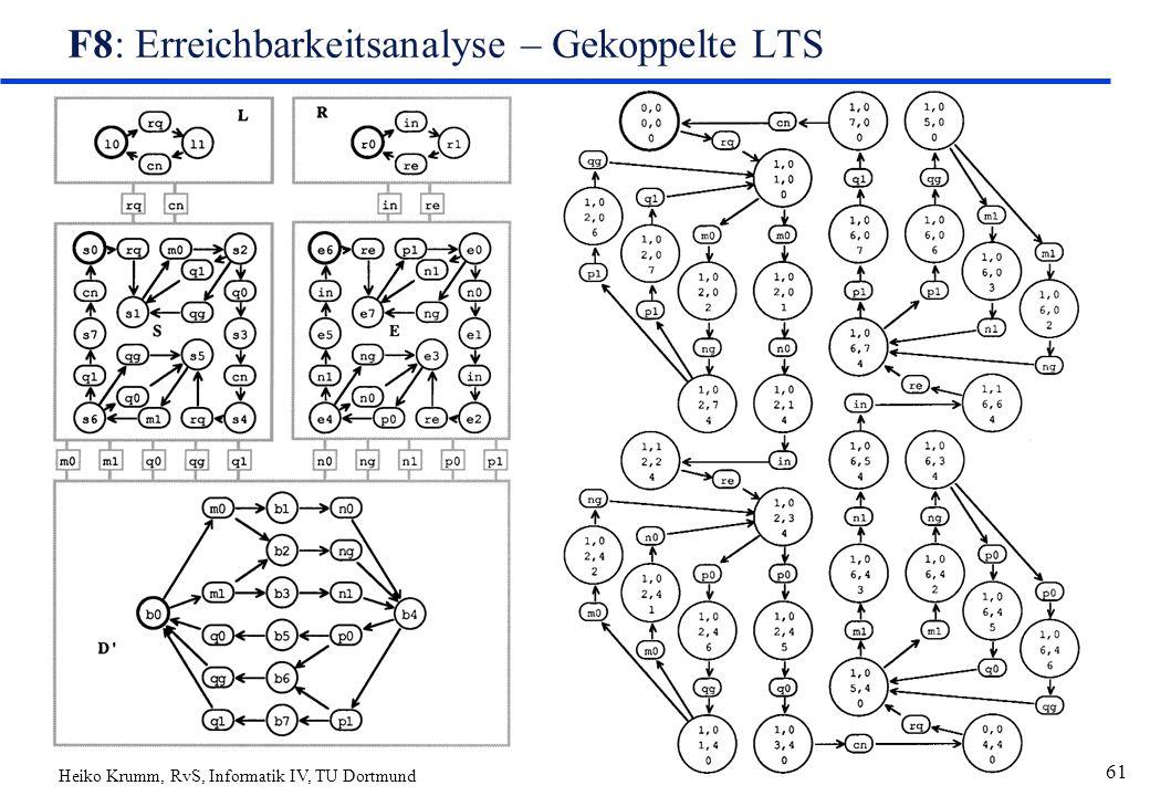 Heiko Krumm, RvS, Informatik IV, TU Dortmund 61 F8: Erreichbarkeitsanalyse – Gekoppelte LTS