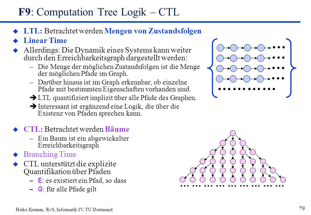 Heiko Krumm, RvS, Informatik IV, TU Dortmund 79 F9: Computation Tree Logik – CTL u LTL: Betrachtet werden Mengen von Zustandsfolgen u Linear Time u Allerdings: Die Dynamik eines Systems kann weiter durch den Erreichbarkeitsgraph dargestellt werden: –Die Menge der möglichen Zustandsfolgen ist die Menge der möglichen Pfade im Graph.
