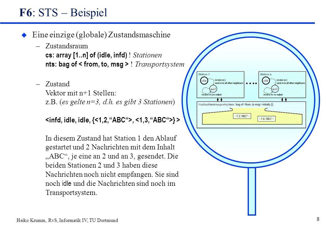 Heiko Krumm, RvS, Informatik IV, TU Dortmund 8 F6: STS – Beispiel u Eine einzige (globale) Zustandsmaschine –Zustandsraum cs: array [1..n] of (idle, infd) .