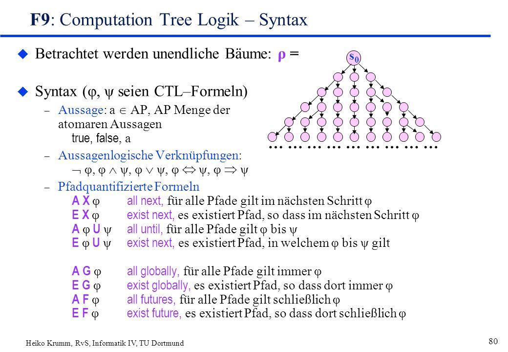 Heiko Krumm, RvS, Informatik IV, TU Dortmund 80 F9: Computation Tree Logik – Syntax u Betrachtet werden unendliche Bäume: ρ = u Syntax (φ, ψ seien CTL–Formeln) – Aussage: a  AP, AP Menge der atomaren Aussagen true, false, a – Aussagenlogische Verknüpfungen:  φ, φ  ψ, φ  ψ, φ  ψ, φ  ψ – Pfadquantifizierte Formeln A X φ all next, für alle Pfade gilt im nächsten Schritt φ E X φ exist next, es existiert Pfad, so dass im nächsten Schritt φ A φ U ψ all until, für alle Pfade gilt φ bis ψ E φ U ψ exist next, es existiert Pfad, in welchem φ bis ψ gilt A G φ all globally, für alle Pfade gilt immer φ E G φ exist globally, es existiert Pfad, so dass dort immer φ A F φ all futures, für alle Pfade gilt schließlich φ E F φ exist future, es existiert Pfad, so dass dort schließlich φ ……………………… s0s0