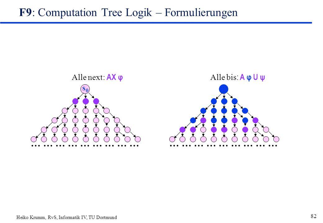 Heiko Krumm, RvS, Informatik IV, TU Dortmund 82 F9: Computation Tree Logik – Formulierungen ……………………… s0s0 ……………………… s0s0 Alle next: AX φ Alle bis : A φ U ψ