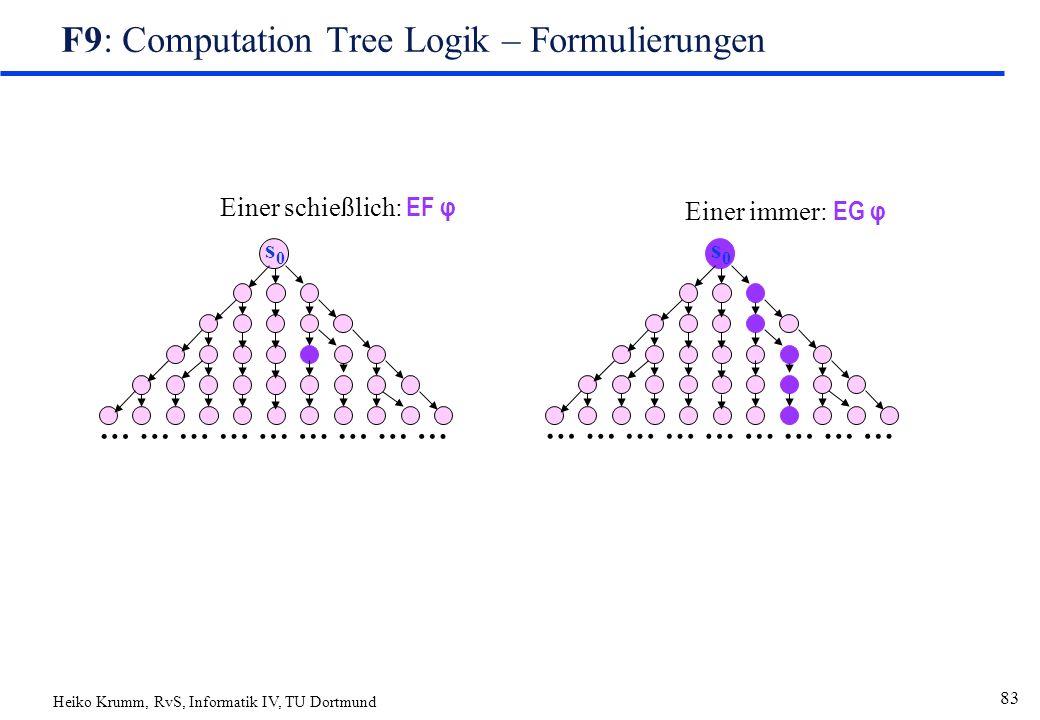 Heiko Krumm, RvS, Informatik IV, TU Dortmund 83 F9: Computation Tree Logik – Formulierungen ……………………… s0s0 ……………………… s0s0 Einer schießlich: EF φ Einer immer: EG φ