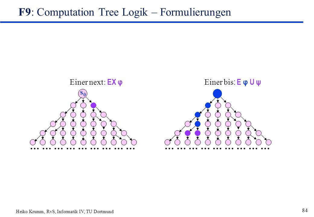 Heiko Krumm, RvS, Informatik IV, TU Dortmund 84 F9: Computation Tree Logik – Formulierungen ……………………… s0s0 ……………………… s0s0 Einer next: EX φ Einer bis :