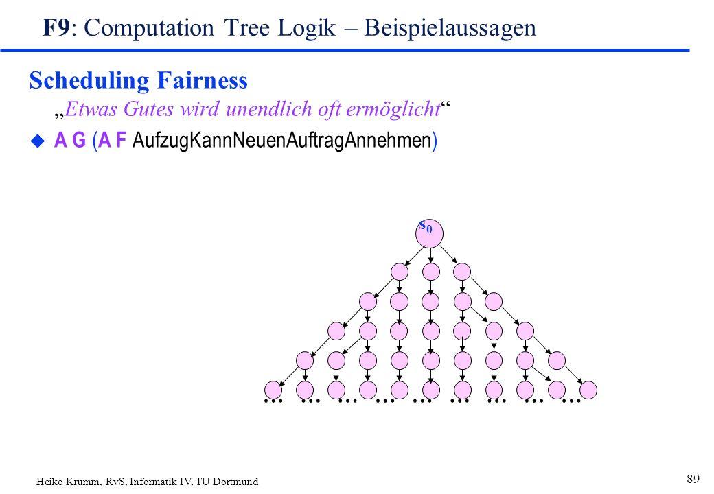 """Heiko Krumm, RvS, Informatik IV, TU Dortmund 89 F9: Computation Tree Logik – Beispielaussagen Scheduling Fairness """"Etwas Gutes wird unendlich oft ermöglicht  A G ( A F AufzugKannNeuenAuftragAnnehmen) ……………………… s0s0"""
