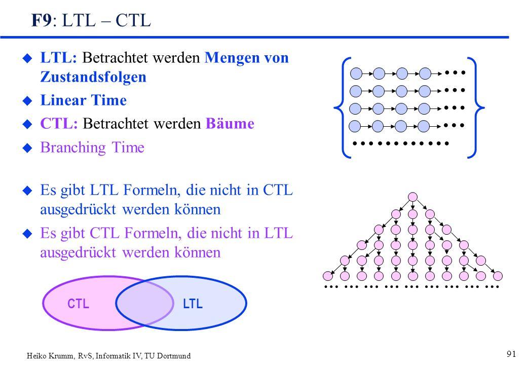 Heiko Krumm, RvS, Informatik IV, TU Dortmund 91 F9: LTL – CTL u LTL: Betrachtet werden Mengen von Zustandsfolgen u Linear Time u CTL: Betrachtet werden Bäume u Branching Time u Es gibt LTL Formeln, die nicht in CTL ausgedrückt werden können u Es gibt CTL Formeln, die nicht in LTL ausgedrückt werden können … … … … ………… ……………………… CTLLTL