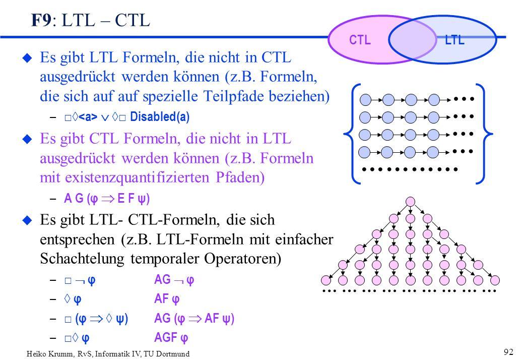 Heiko Krumm, RvS, Informatik IV, TU Dortmund 92 F9: LTL – CTL u Es gibt LTL Formeln, die nicht in CTL ausgedrückt werden können (z.B.