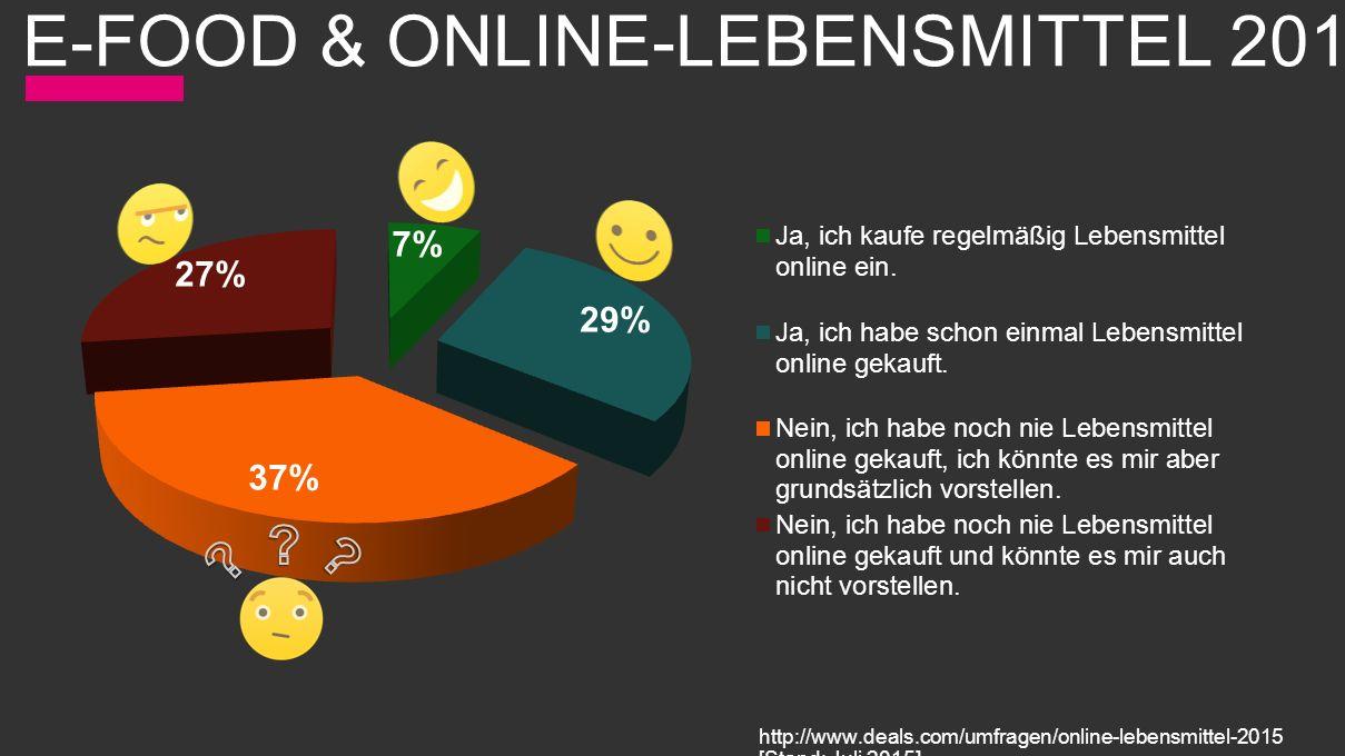 E-FOOD & ONLINE-LEBENSMITTEL 2015 http://www.deals.com/umfragen/online-lebensmittel-2015 [Stand: Juli 2015]