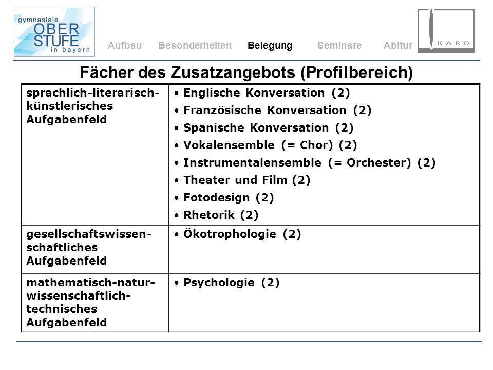 AufbauBesonderheitenBelegungSeminareAbitur Fächer des Zusatzangebots (Profilbereich) sprachlich-literarisch- künstlerisches Aufgabenfeld Englische Kon