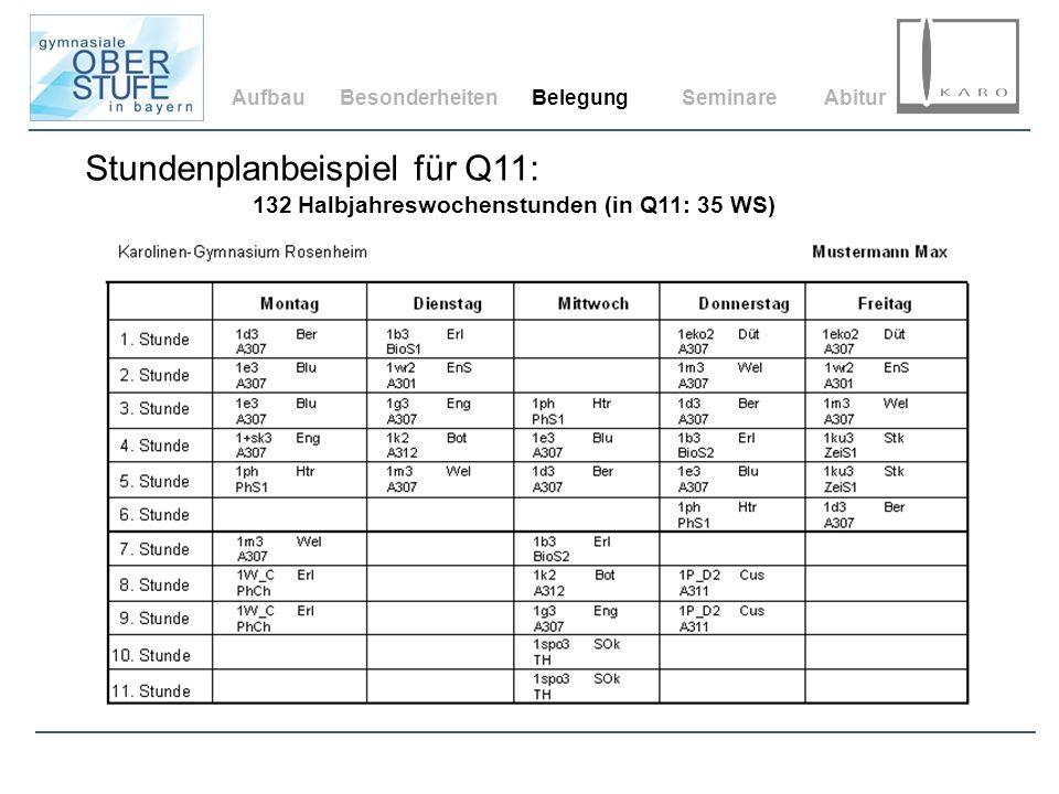 AufbauBesonderheitenBelegungSeminareAbitur Stundenplanbeispiel für Q11: 132 Halbjahreswochenstunden (in Q11: 35 WS)