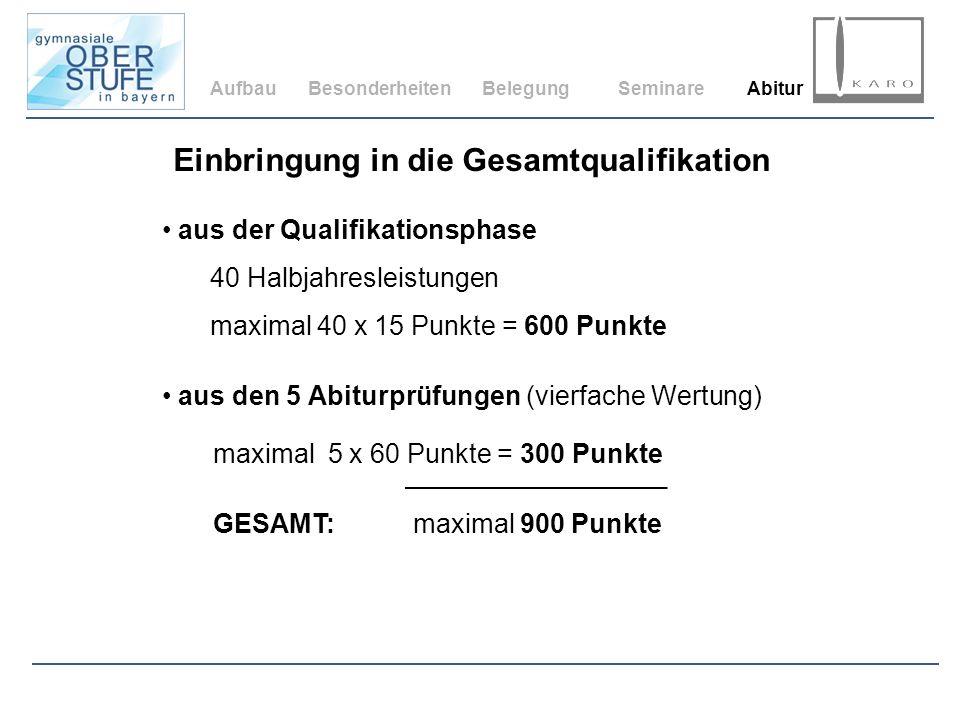 AufbauBesonderheitenBelegungSeminareAbitur Einbringung in die Gesamtqualifikation aus der Qualifikationsphase 40 Halbjahresleistungen maximal 40 x 15