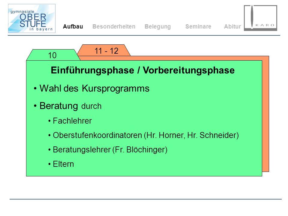 AufbauBesonderheitenBelegungSeminareAbitur 10 11 - 12 Zeitplan 24.