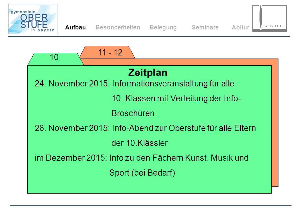 AufbauBesonderheitenBelegungSeminareAbitur 10 11 - 12 Zeitplan 24. November 2015: Informationsveranstaltung für alle 10. Klassen mit Verteilung der In