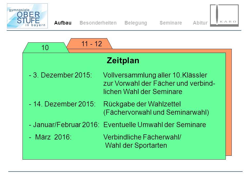 AufbauBesonderheitenBelegungSeminareAbitur 10 11 - 12 Qualifikationsphase: 4 Ausbildungsabschnitte 11/111/212/112/2 ZZZ Abitur Seminararbeit Wahl des 3.