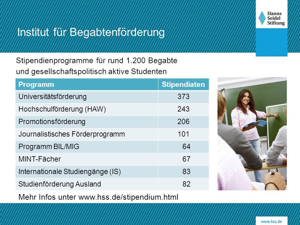 Stipendienprogramme für rund 1.200 Begabte und gesellschaftspolitisch aktive Studenten Institut für Begabtenförderung ProgrammStipendiaten Universität