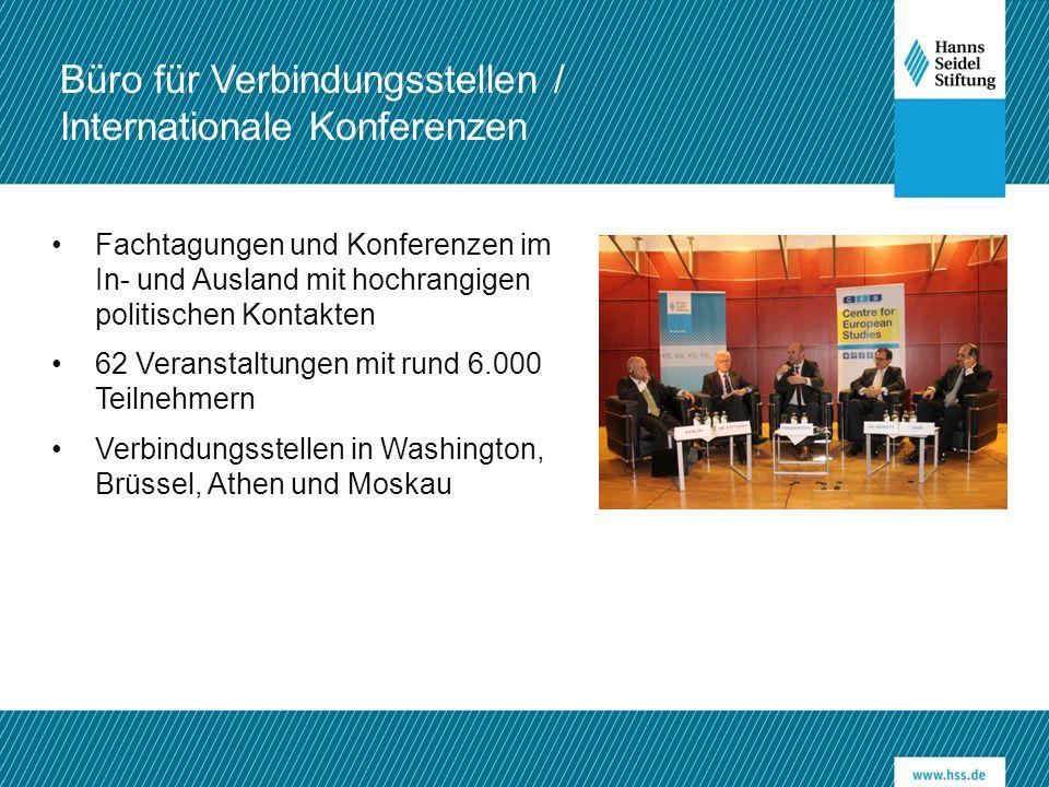 Fachtagungen und Konferenzen im In- und Ausland mit hochrangigen politischen Kontakten 62 Veranstaltungen mit rund 6.000 Teilnehmern Verbindungsstellen in Washington, Brüssel, Athen und Moskau Büro für Verbindungsstellen / Internationale Konferenzen