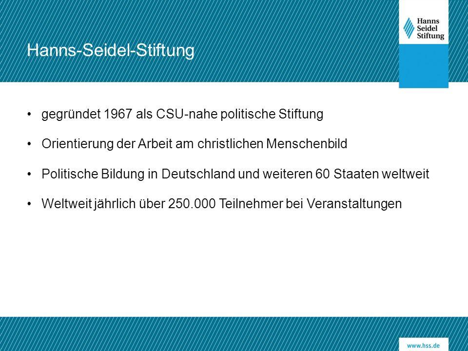 gegründet 1967 als CSU-nahe politische Stiftung Orientierung der Arbeit am christlichen Menschenbild Politische Bildung in Deutschland und weiteren 60 Staaten weltweit Weltweit jährlich über 250.000 Teilnehmer bei Veranstaltungen Hanns-Seidel-Stiftung
