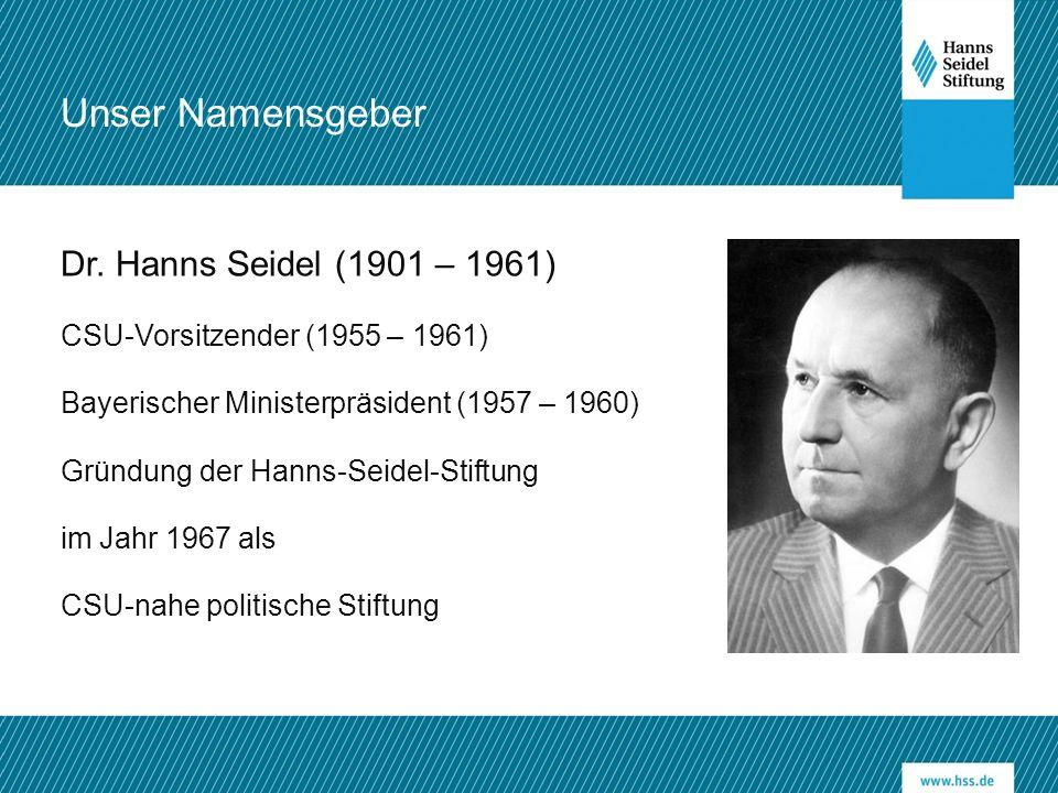 Dr. Hanns Seidel (1901 – 1961) CSU-Vorsitzender (1955 – 1961) Bayerischer Ministerpräsident (1957 – 1960) Gründung der Hanns-Seidel-Stiftung im Jahr 1