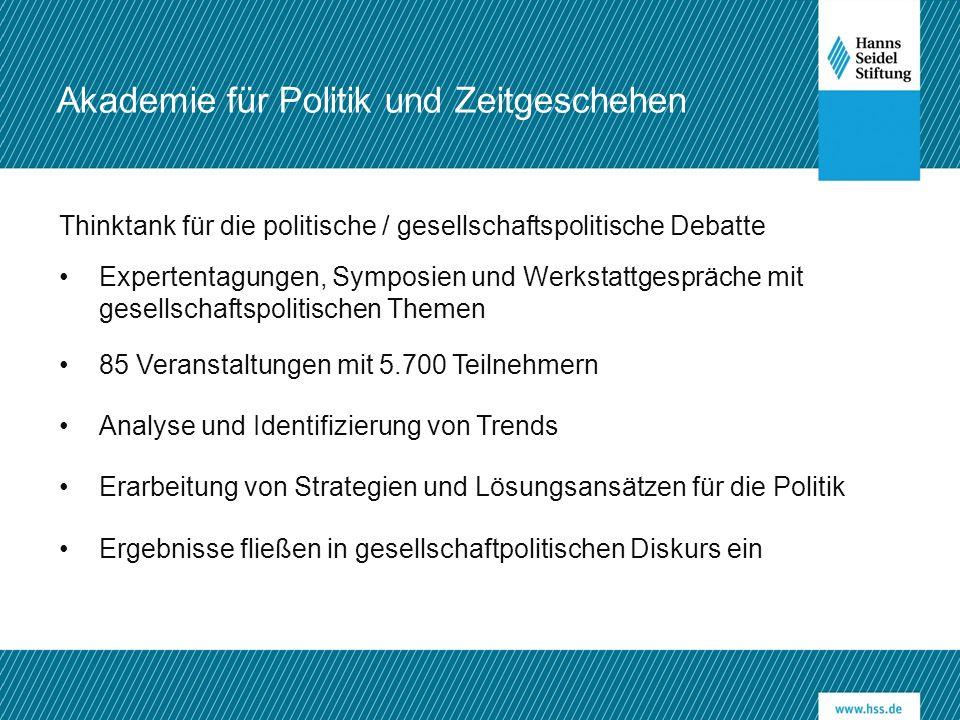 Akademie für Politik und Zeitgeschehen Thinktank für die politische / gesellschaftspolitische Debatte Expertentagungen, Symposien und Werkstattgespräc