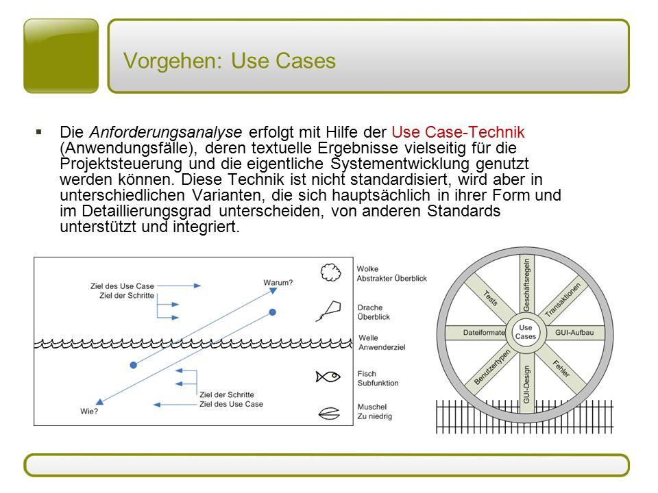 Vorgehen: Use Cases  Die Anforderungsanalyse erfolgt mit Hilfe der Use Case-Technik (Anwendungsfälle), deren textuelle Ergebnisse vielseitig für die