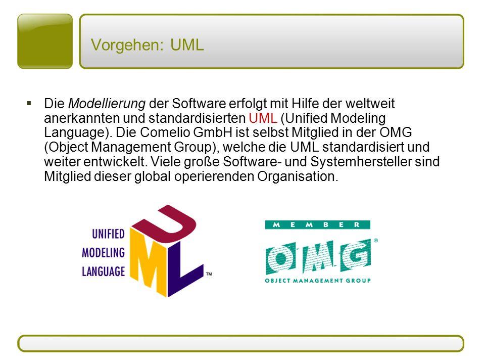 Vorgehen: UML  Die Modellierung der Software erfolgt mit Hilfe der weltweit anerkannten und standardisierten UML (Unified Modeling Language). Die Com