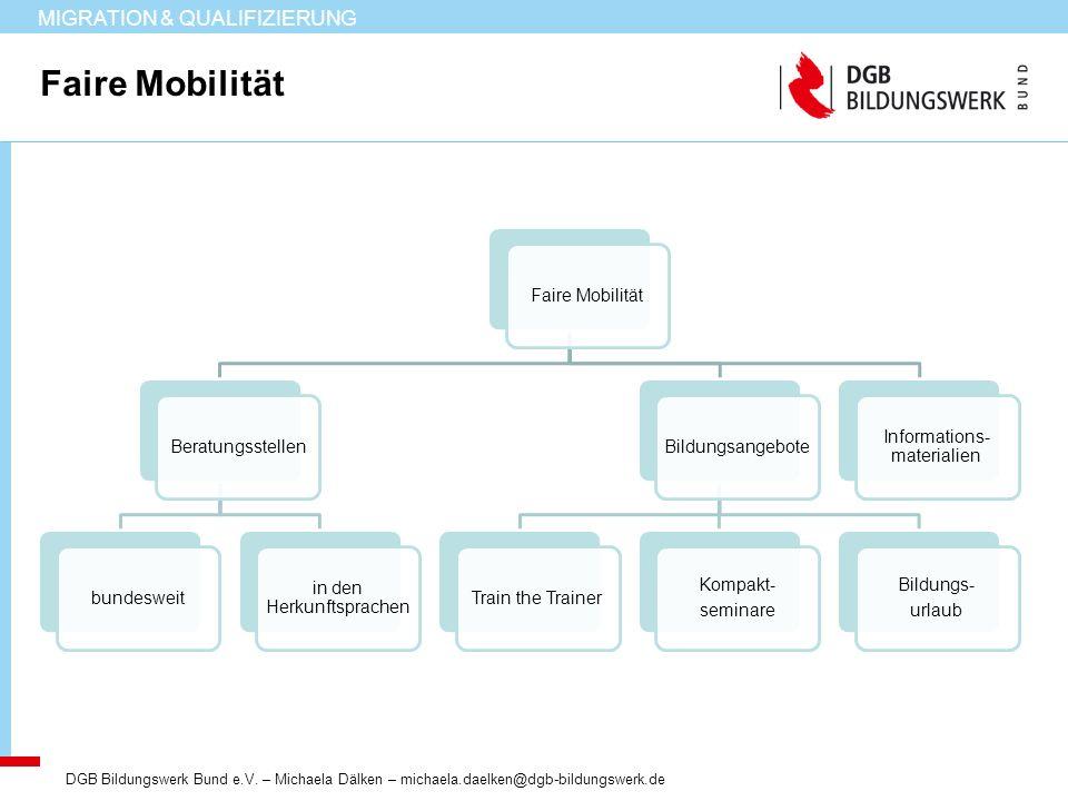MIGRATION & QUALIFIZIERUNG Faire Mobilität DGB Bildungswerk Bund e.V. – Michaela Dälken – michaela.daelken@dgb-bildungswerk.de Faire MobilitätBeratung