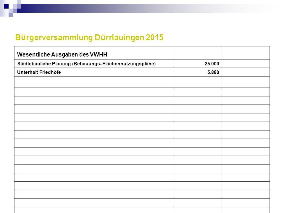 Bürgerversammlung Dürrlauingen 2015 Wesentliche Ausgaben des VWHH Städtebauliche Planung (Bebauungs- Flächennutzungspläne)25.000 Unterhalt Friedhöfe5.