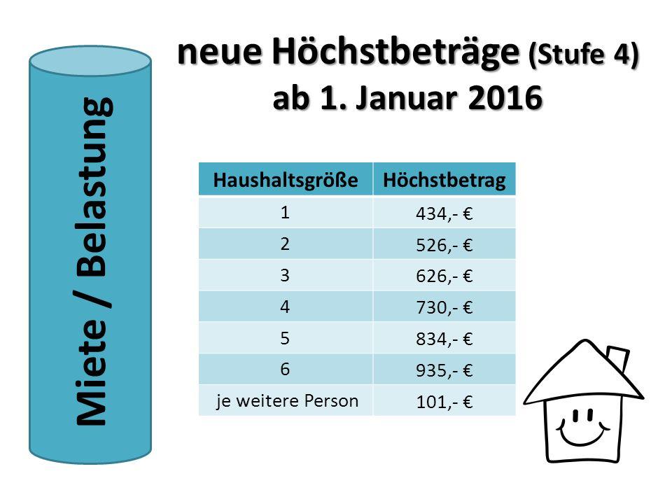 Miete / Belastung neue Höchstbeträge (Stufe 4) ab 1. Januar 2016 HaushaltsgrößeHöchstbetrag 1 434,- € 2 526,- € 3 626,- € 4 730,- € 5 834,- € 6 935,-