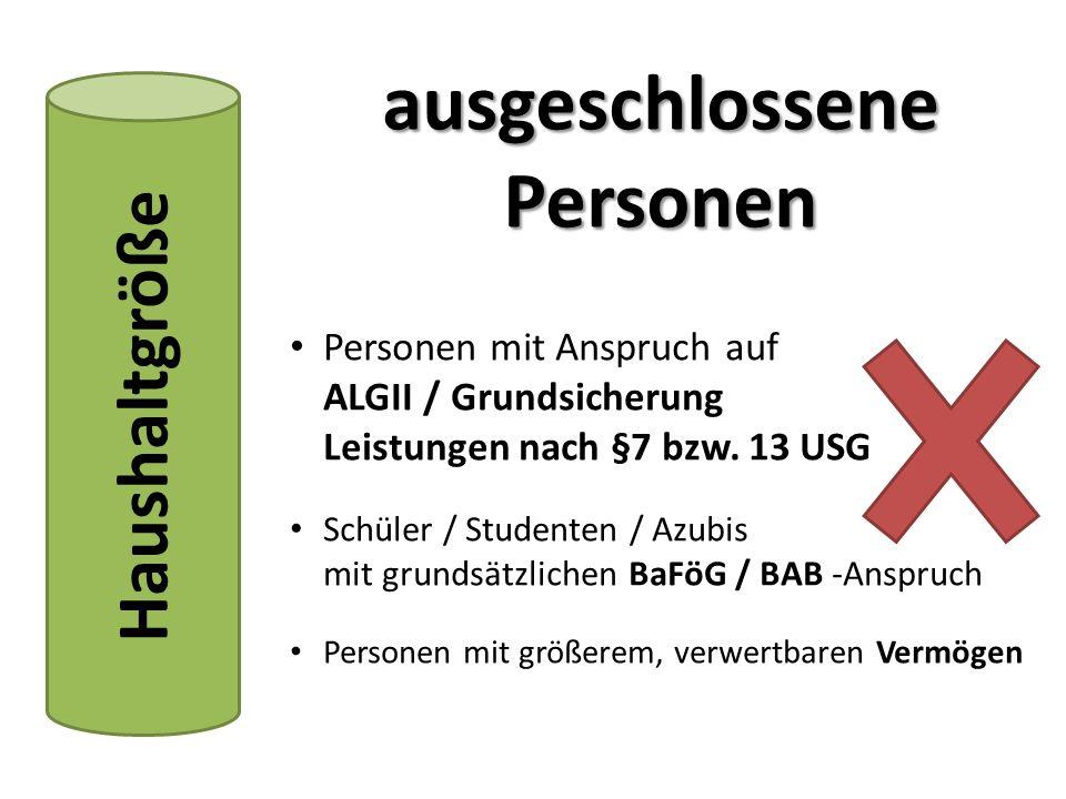 Haushaltgröße ausgeschlossene Personen Personen mit Anspruch auf ALGII / Grundsicherung Leistungen nach §7 bzw. 13 USG Schüler / Studenten / Azubis mi