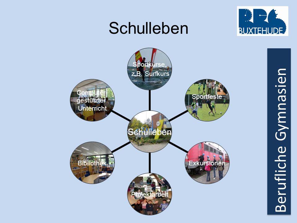 Schulleben Sportkurse, z.B. Surfkurs Sportfeste ExkursionenProjektarbeitBibliothek Computer- gestützter Unterricht Berufliche Gymnasien