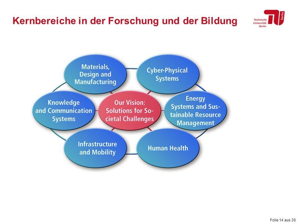 Folie 14 aus 39 Kernbereiche in der Forschung und der Bildung