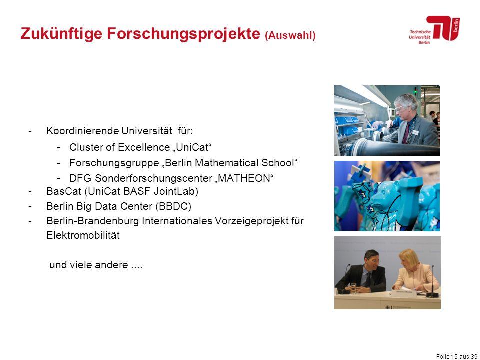 "Folie 15 aus 39 Zukünftige Forschungsprojekte (Auswahl) -Koordinierende Universität für: -Cluster of Excellence ""UniCat"" -Forschungsgruppe ""Berlin Mat"
