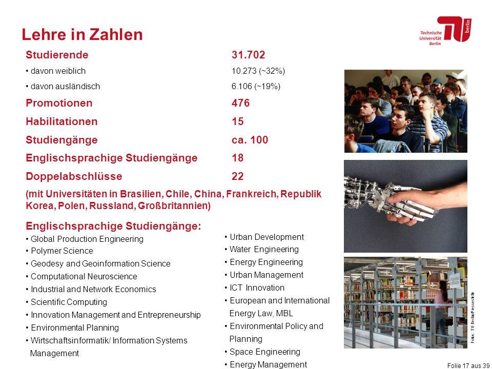 Folie 17 aus 39 Lehre in Zahlen Studierende31.702 davon weiblich10.273 (~32%) davon ausländisch6.106 (~19%) Promotionen476 Habilitationen15 Studiengän