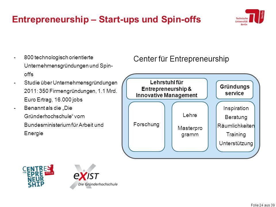 Folie 24 aus 39 Entrepreneurship – Start-ups und Spin-offs -800 technologisch orientierte Unternehmensgründungen und Spin- offs -Studie über Unternehm