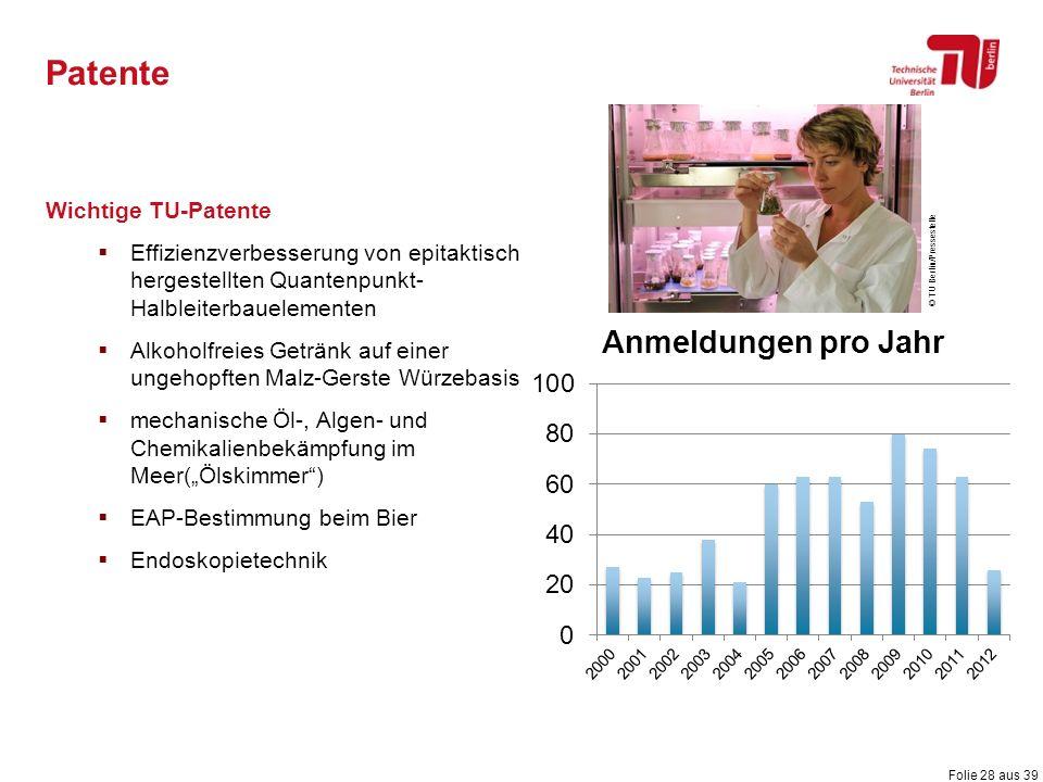 Folie 28 aus 39 Patente Wichtige TU-Patente  Effizienzverbesserung von epitaktisch hergestellten Quantenpunkt- Halbleiterbauelementen  Alkoholfreies