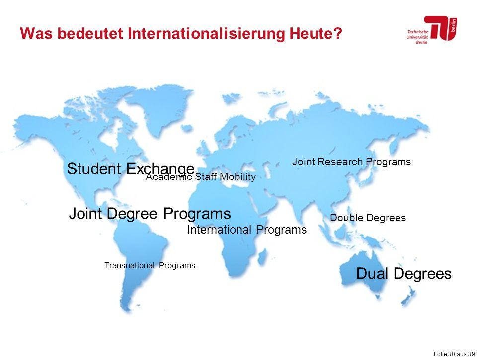 Folie 30 aus 39 Was bedeutet Internationalisierung Heute? Academic Staff Mobility Student Exchange International Programs Transnational Programs Dual