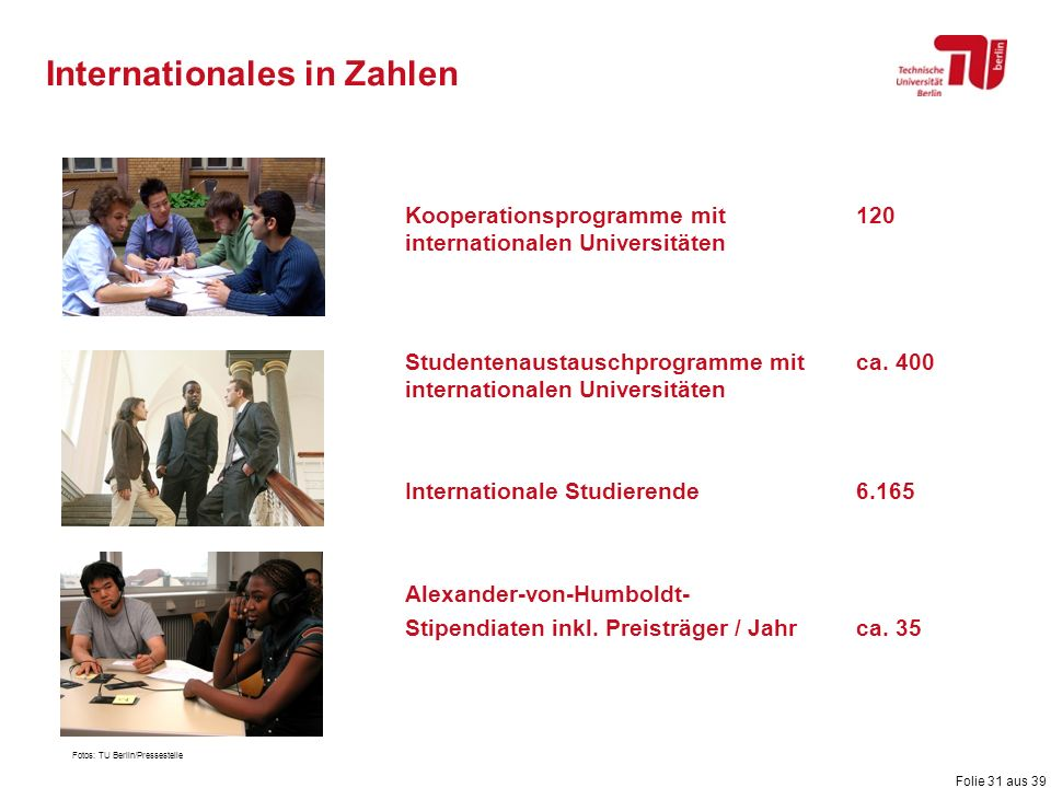 Folie 31 aus 39 Internationales in Zahlen Kooperationsprogramme mit internationalen Universitäten 120 Studentenaustauschprogramme mit internationalen Universitäten ca.
