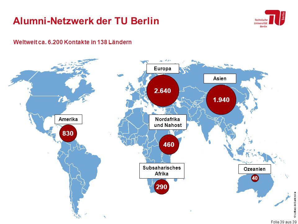 Folie 39 aus 39 © softonic.de/Lauterwein Alumni-Netzwerk der TU Berlin 1.940 830 Europa Asien Ozeanien Nordafrika und Nahost Amerika 40 Weltweit ca. 6