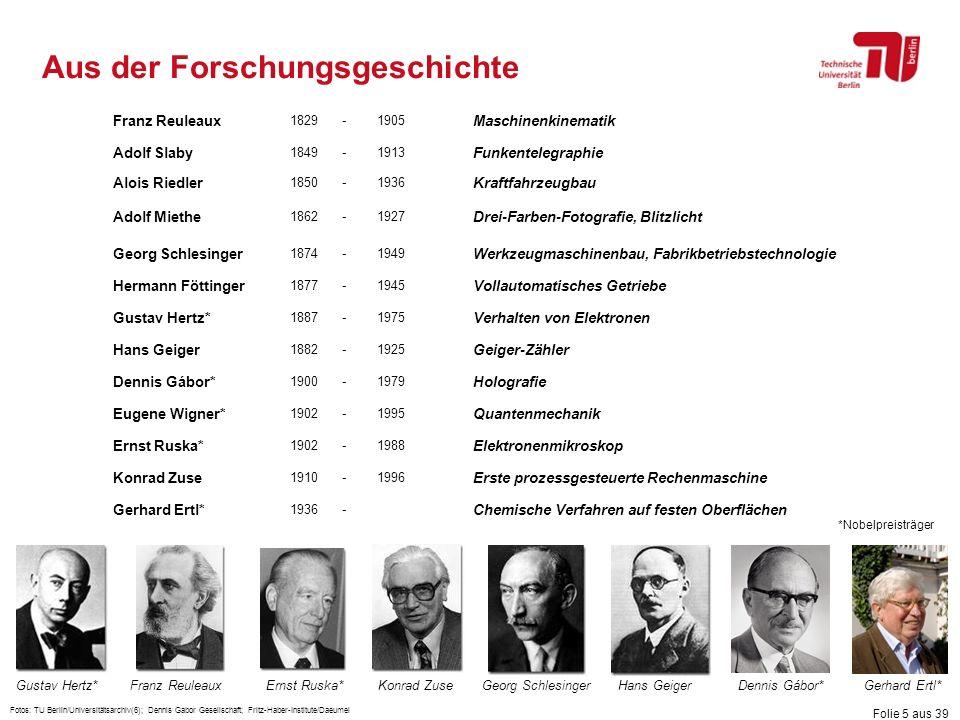 Folie 5 aus 39 Aus der Forschungsgeschichte Ernst Ruska* *Nobelpreisträger Gustav Hertz*Franz ReuleauxKonrad ZuseGeorg SchlesingerHans GeigerDennis Gá