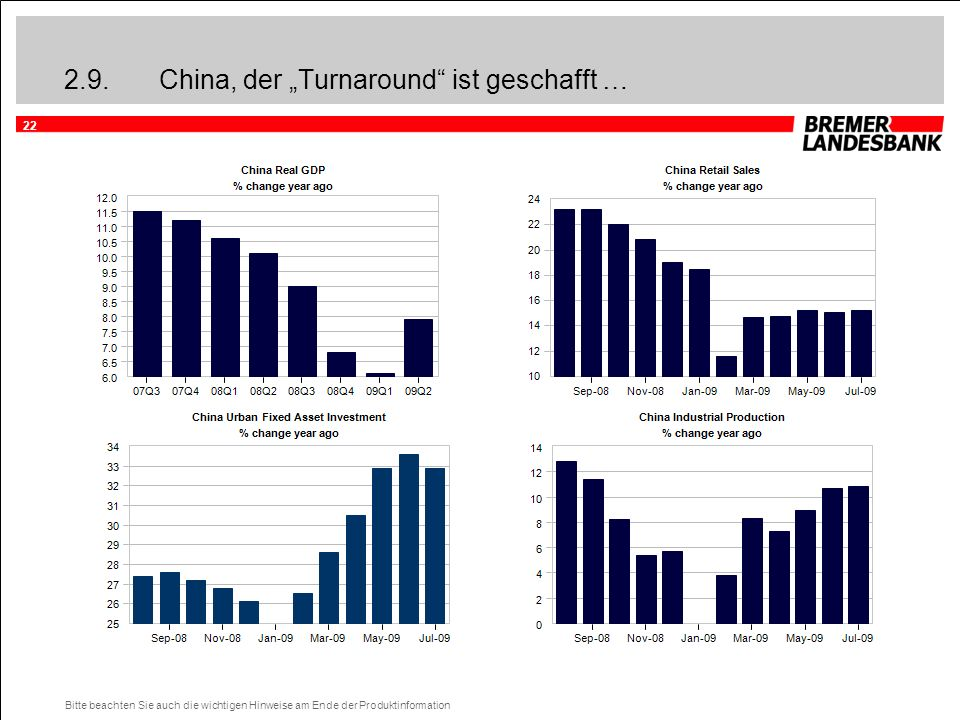 """22 Bitte beachten Sie auch die wichtigen Hinweise am Ende der Produktinformation 2.9.China, der """"Turnaround ist geschafft …"""