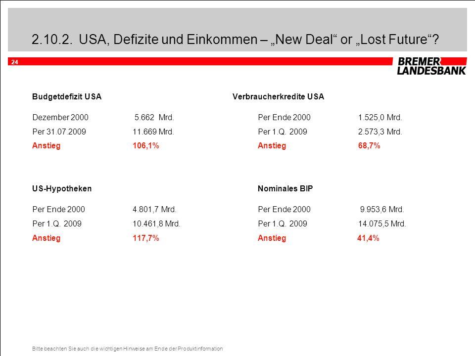 """24 Bitte beachten Sie auch die wichtigen Hinweise am Ende der Produktinformation 2.10.2.USA, Defizite und Einkommen – """"New Deal"""" or """"Lost Future""""? Bud"""