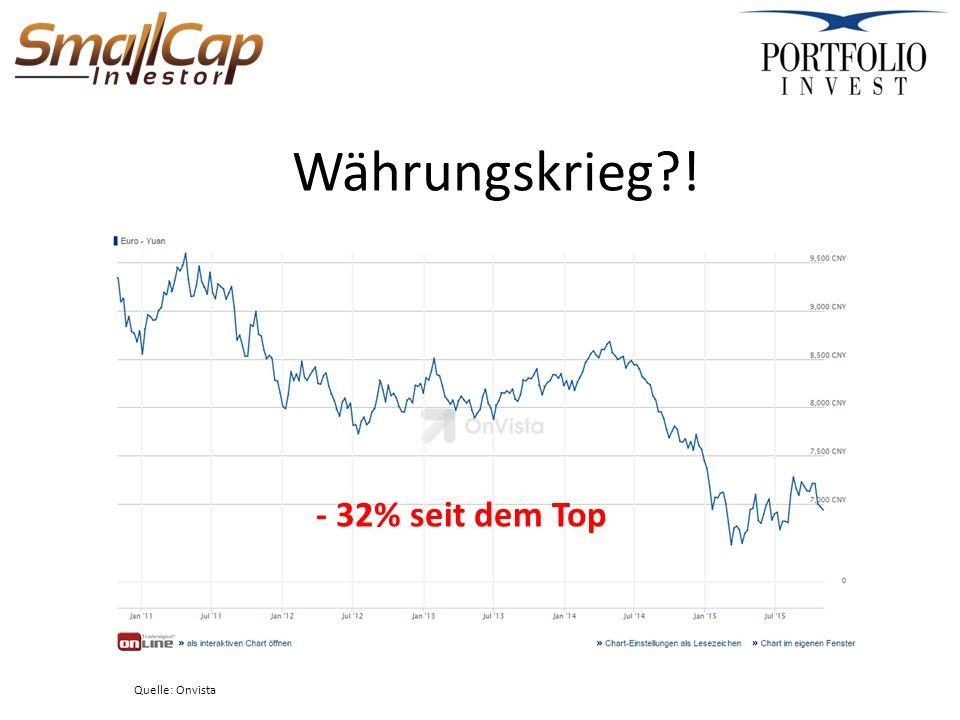 Währungskrieg ! Quelle: Onvista - 32% seit dem Top