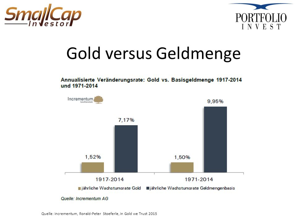 Gold versus Geldmenge Quelle: Incrementum, Ronald-Peter Stoeferle, In Gold we Trust 2015