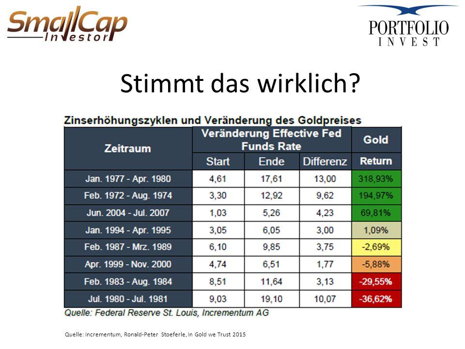 Stimmt das wirklich Quelle: Incrementum, Ronald-Peter Stoeferle, In Gold we Trust 2015