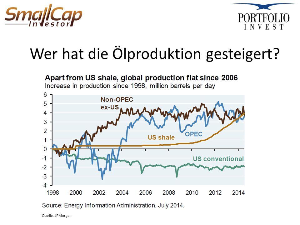 Wer hat die Ölproduktion gesteigert Quelle: JPMorgan