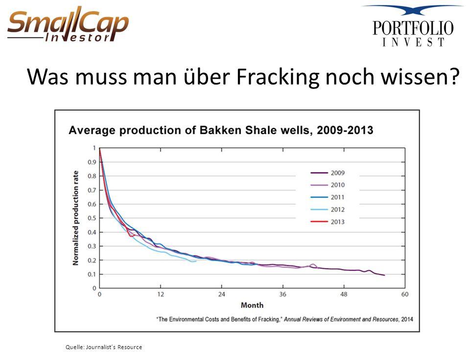 Was muss man über Fracking noch wissen Quelle: Journalist´s Resource