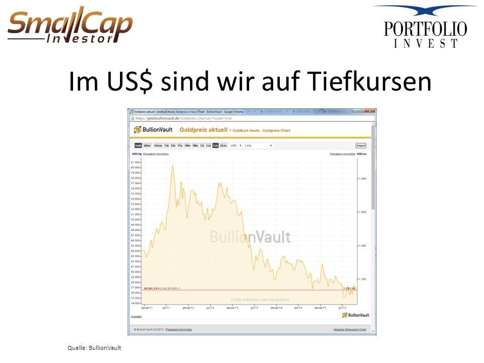 Im US$ sind wir auf Tiefkursen Quelle: BullionVault
