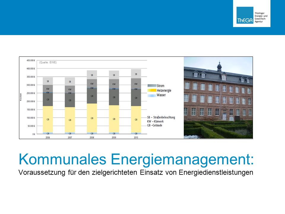 Ansatz ThEGA zur Einführung des KEM Einführung am Beispiel ausgewählter Liegenschaften Fokussierung im ersten Schritt ausschließlich auf organisatorische und nichtinvestive Maßnahmen Einsparpotential: Ø 10-20% der Energiekosten in kommunalen Liegenschaften z.B.: Kommune mit 20.000 EW (20-30 €/EW*a): ca.